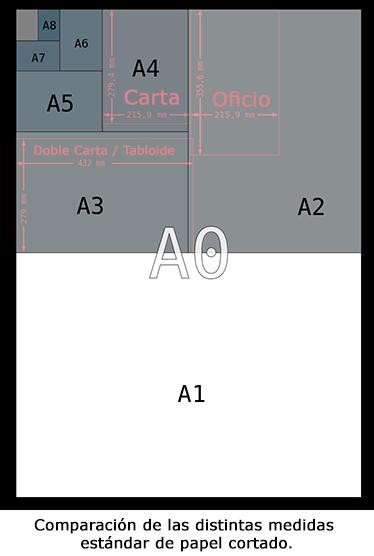 Soluciones de impresión y copiado para espacios reducidos