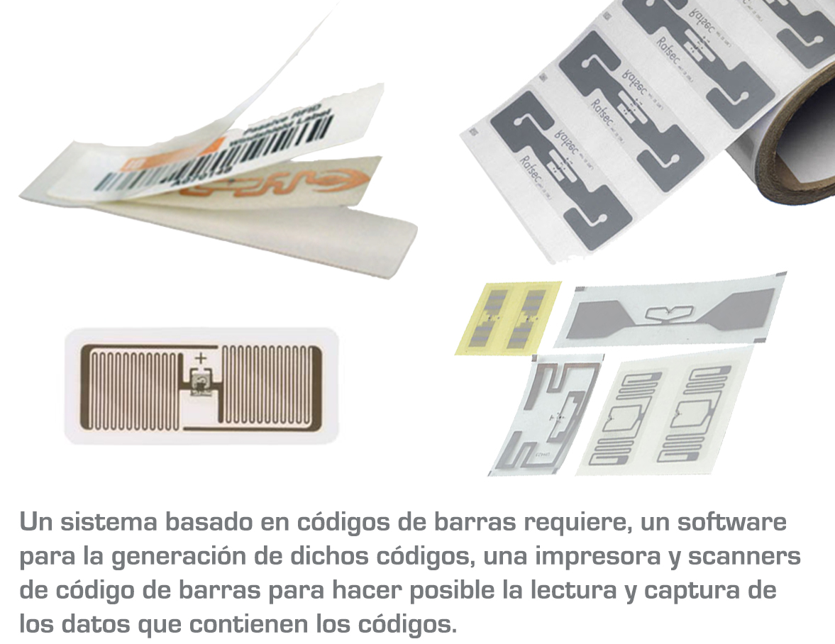 ¿Qué son las etiquetas RFID?